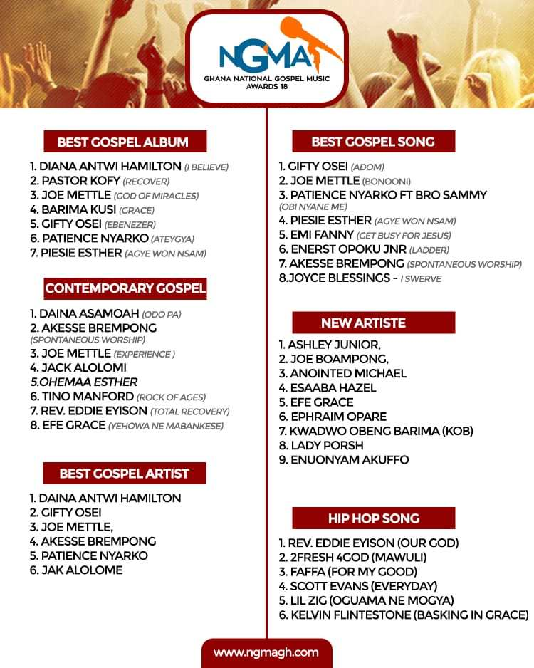 National-Gospel-Music-Awards-worshippersgh