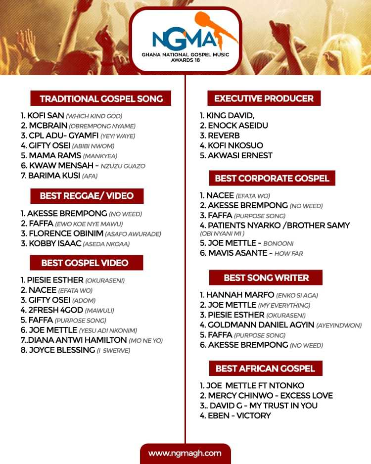 national gospel music award list worshippersgh2