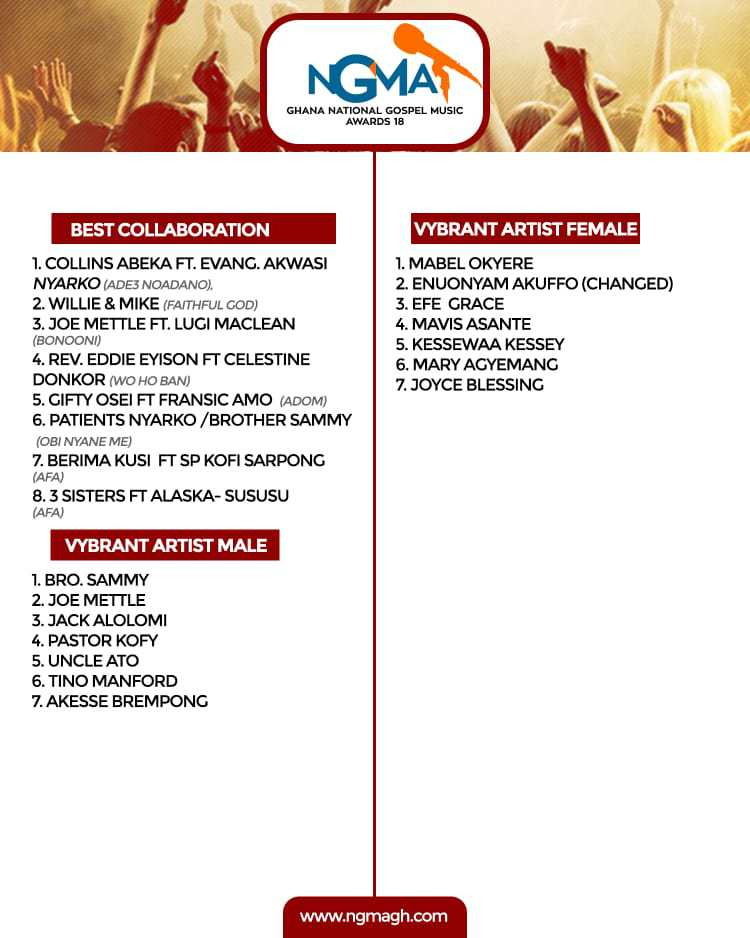national gospel music award list worshippersgh3